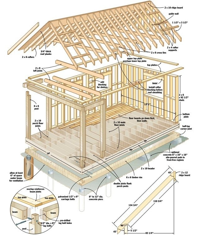 build this cozy cabin for under 6000 backyard living Cabin Building Plans