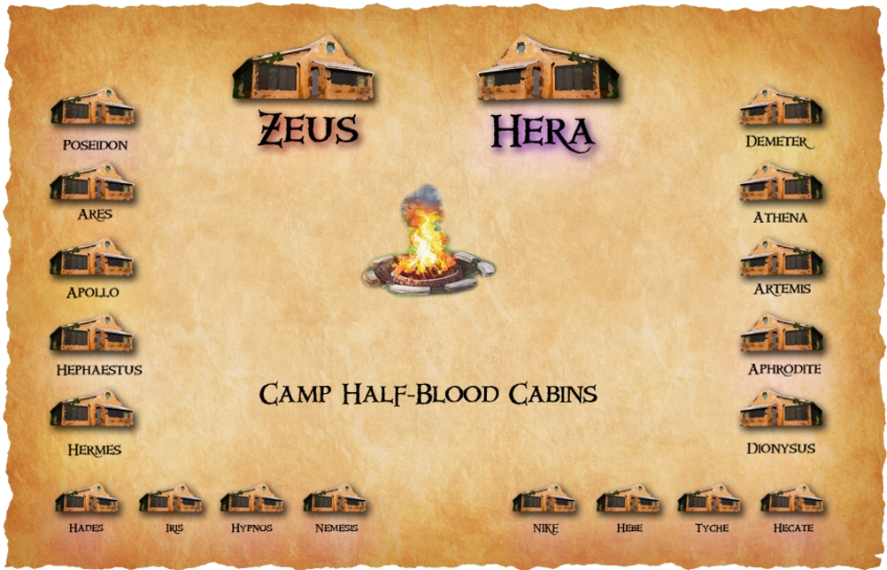 Permalink to Perfect Cabins At Camp Half Blood Ideas