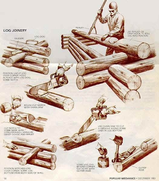 build your own tiny log cabin Building A Log Cabin By Hand