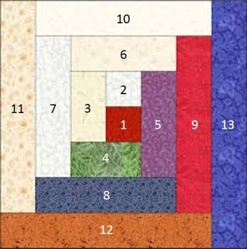 how to construct a log cabin quilt block Log Cabin Quilt Tutorial