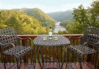 1br cabin vacation rental in hot springs north carolina Hot Springs Nc Cabins Designs