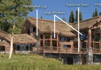 architectural styles log homes timber homes Log Cabin Style