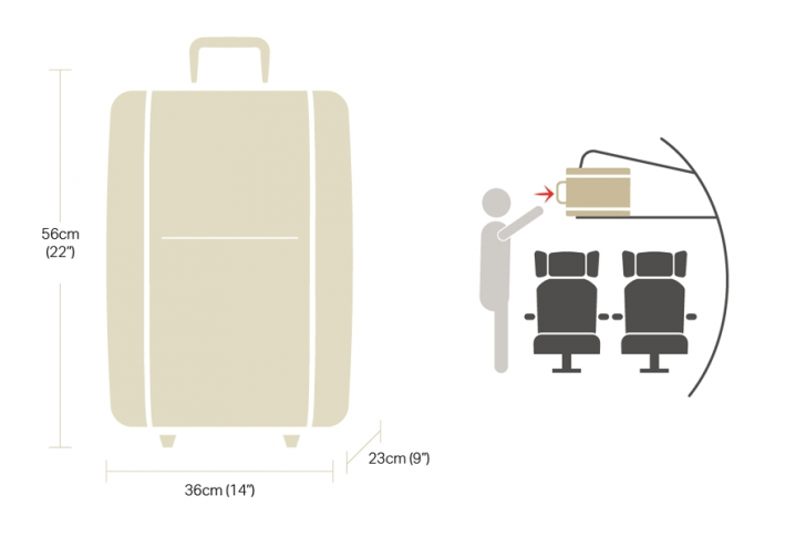 Permalink to Perfect Cabin Bag Dimensions Ideas