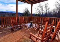 cabins for you pigeon forge cabin rentals pigeonforge Cabins For You Llc
