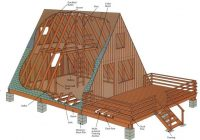 how to build an a frame diy architecture in 2021 a Building An A Frame Cabin