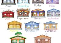 image result for camp half blood cabins percy jackson art Cabins At Camp Half Blood