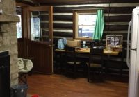 inside the cabin is all one room heres the view standing Clear Creek Cabins