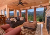 Interesting gatlinburg cabin rentals a luxury view Minimalist Gatlinburg Luxury Cabins Gallery