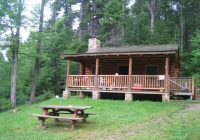 just spent another great week at middle mountain cabins in Cabins In West Virginia Mountains