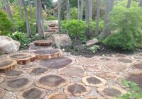 landscaping pics and ideas small cabin forum 1 Cabin Landscaping