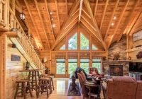 log home plans katahdin cedar log homes Bedroom Log Cabin Prices