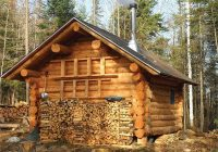 post anything from anywhere customize everything and Create Your Own Log Cabin