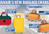 ryanair waives new luggage fees amid passenger confusion Ryanair Cabin Baggage