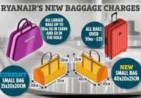 ryanairs new hand luggage fees start today with passengers Ryanair Cabin Baggage