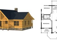 small log homes kits southland log homes Bedroom Log Cabin Floor Plans
