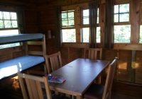 the camp cabins are perfect if you dont have a tent Shenandoah Camping Cabins