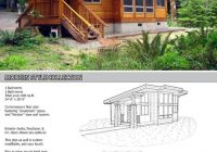 this great looking 600 sq ft home is a kit from pan Best Rated Small Cabin Desgns